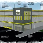Staten Island, NY – a 10,000 square foot climate controlled expansion is planned